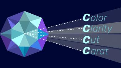 Photo of 4Cs איכות יהלומים
